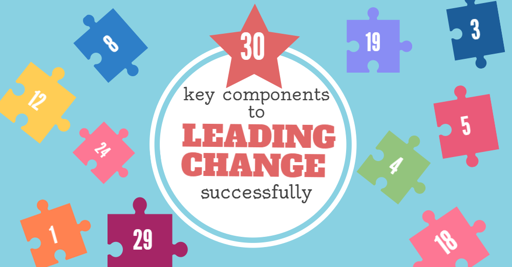30 Key leadership components.