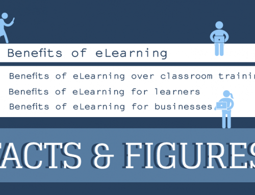 A bite-size guide to the big benefits of eLearning [INFOGRAPHIC]