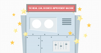 The Lean Business Improvement machine.