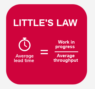 Little's Law equation.