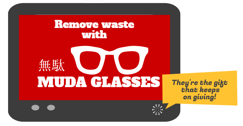 Muda glasses.