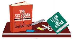Six Sigma rule book