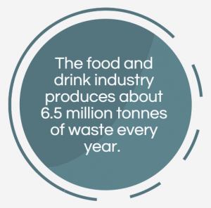 Food industry facts.