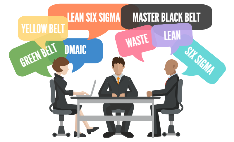 Lean Six Sigma cheat sheet.