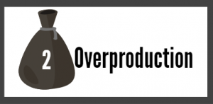 Overproduction.