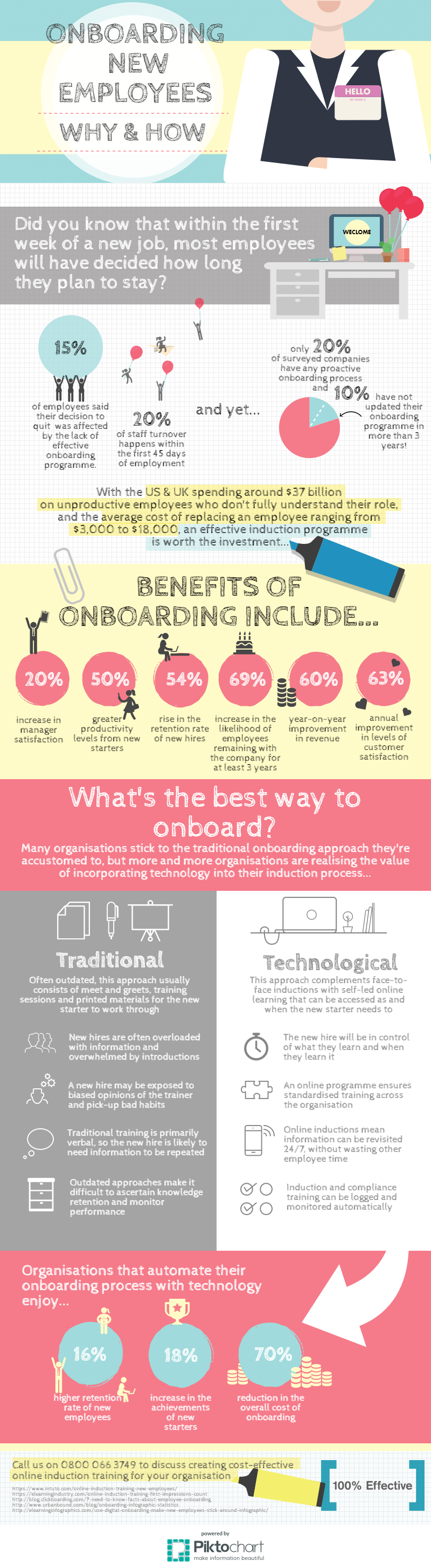 Onboarding new starters [INFOGRAPHIC]
