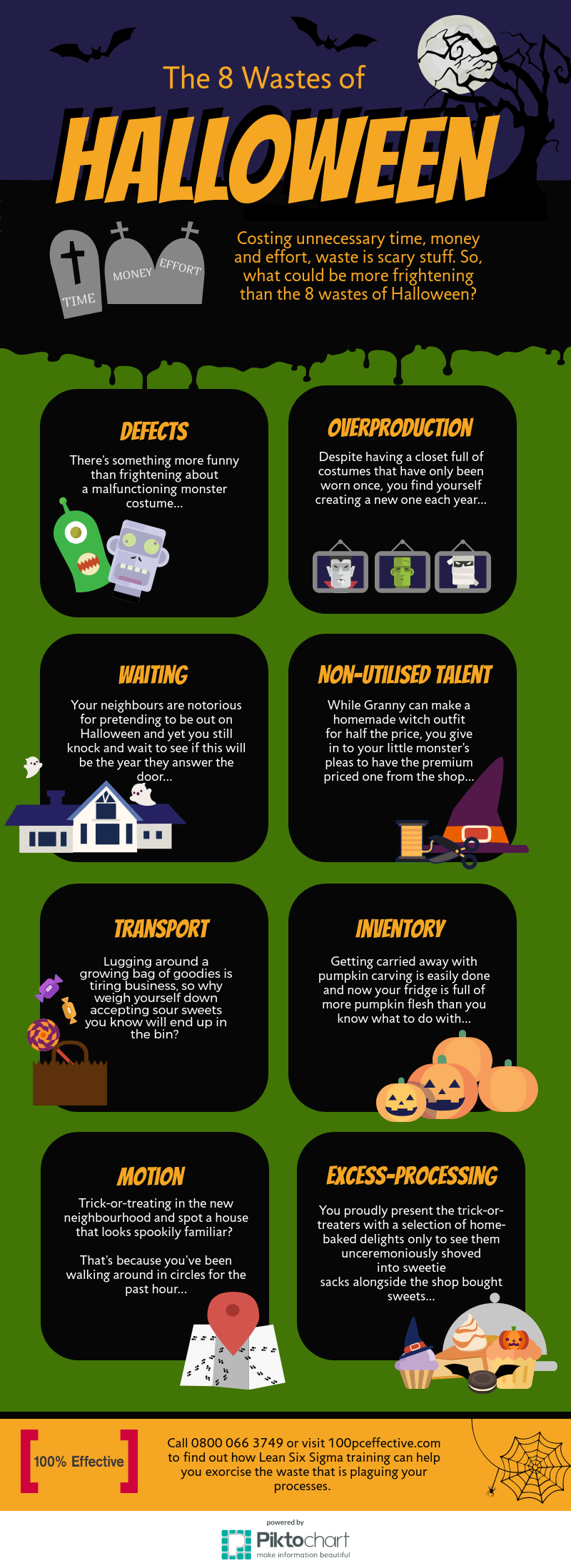 The 8 Wastes of Halloween.