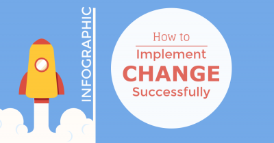 How to implement change successfully.