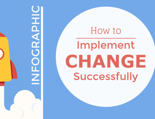 How to implement change successfully [INFOGRAPHIC]
