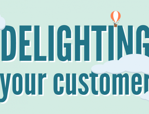 Delighting your customers: The Kano Model