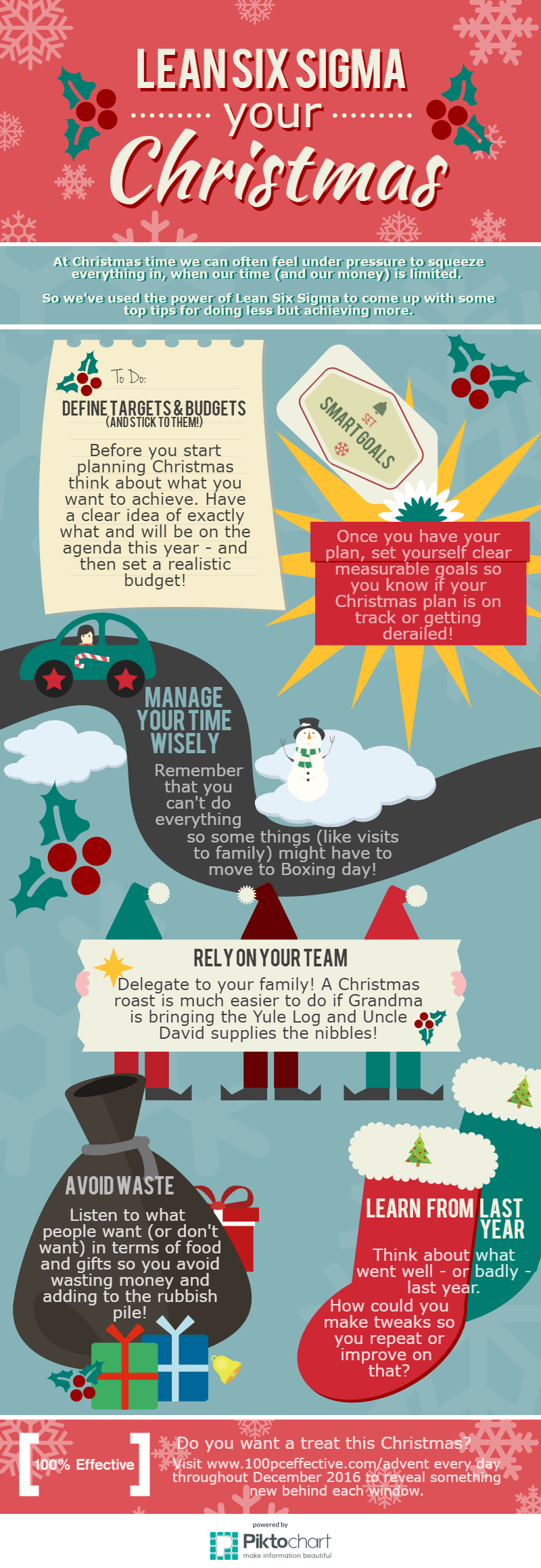 Lean Six Sigma your Christmas