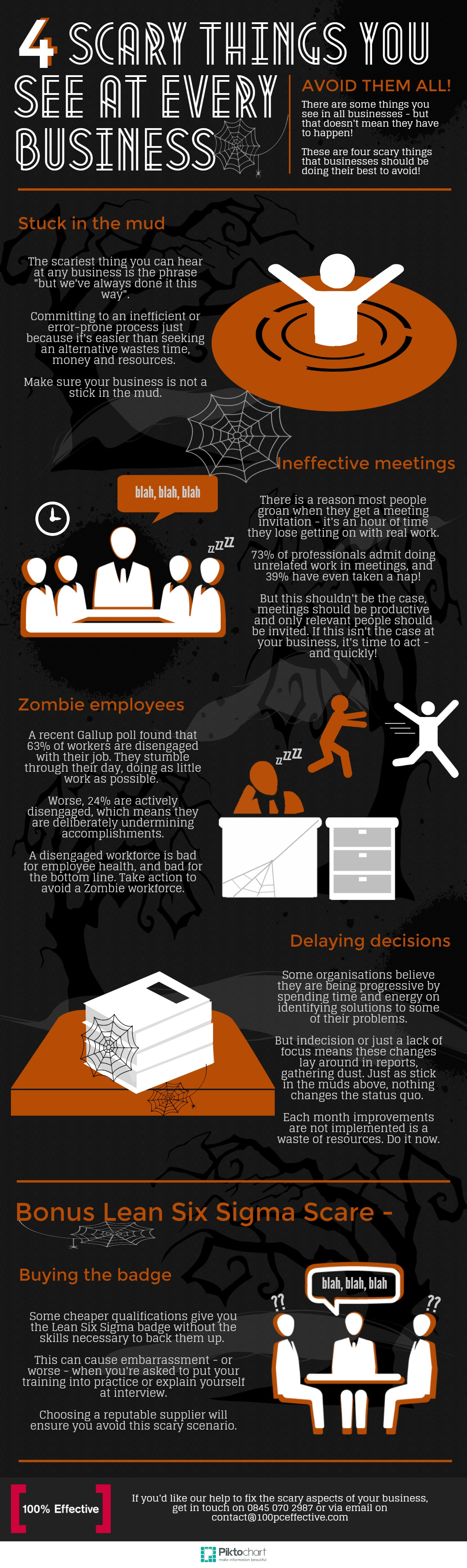 four scary things you see at every business