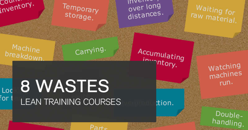 Online Lean 8 Wastes training course