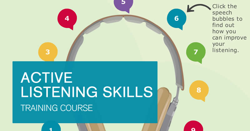 Online Active listening eLearning training course