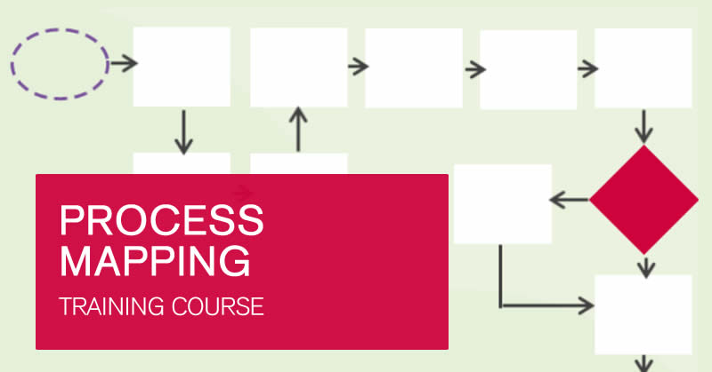 Online Process Mapping course