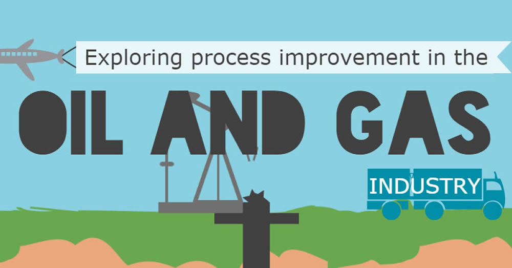 oil and gas improvement