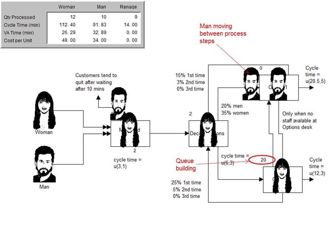 more detail simulation