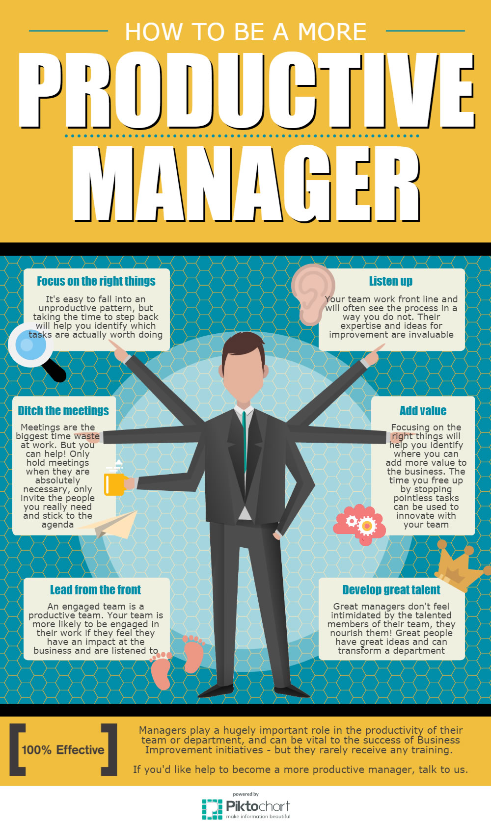 how to be a more productive manager infographic productive manager tips