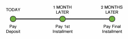 Split payments for online Yellow Belt